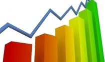 Reel kesim güven endeksi Haziran'da arttı