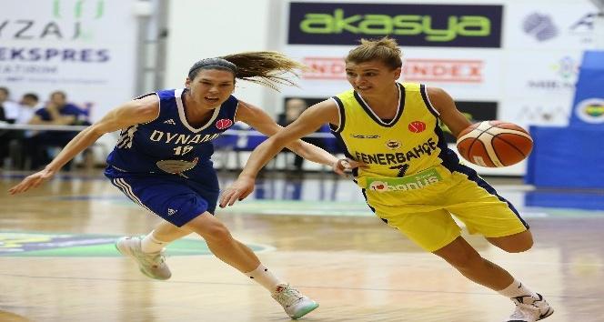 FIBA Avrupa Ligi