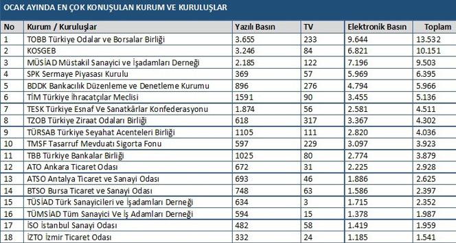 Türkiye Ekonomi Gazetecileri Derneği (EGD)