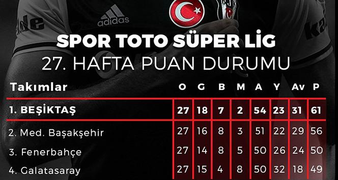 Beşiktaştan Galatasarayın göndermesine cevap