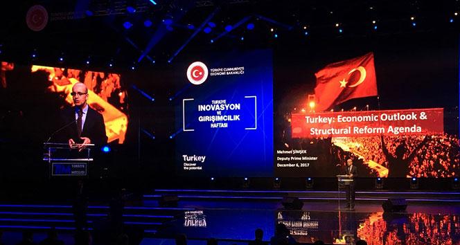 Türkiye İnovasyon ve Girişimcilik Haftası başladı