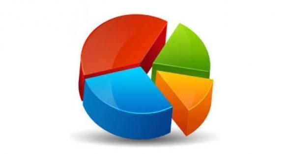 GENAR'dan Cumhur İttifakı anketi