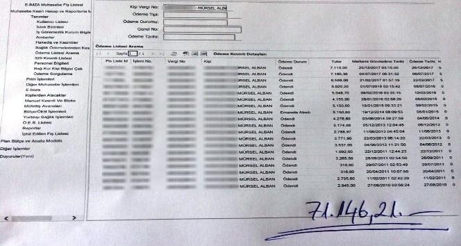 Muğla CHP adayı Albanın SGK dan 71 bin lira rapor parası aldığı iddiası