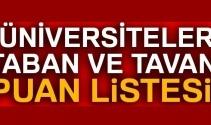 2018 YKS TABAN ve tavan Puanları| YKS Üniversite bölüm PUANLARI| 2018 Bölümlerin taban puanları LİSTESİ