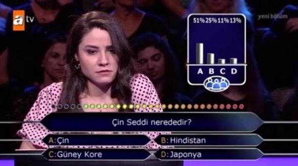 Kim Milyoner Olmak İster'de yarışmacı jokerlerini öyle bir soruda kullandı ki! İzleyenler dondu kaldı