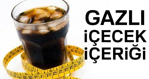Gazlı içeceklerin içeriğinde ne var? Gazlı içecek içerik bilgisi (HADİ SORUSU GAZLI İÇECEK)