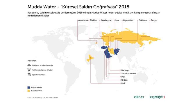 Orta Doğu'yu hedefleyen Muddy Water Türkiye'ye de sıçradı